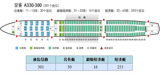 空客330机型座位图 空客320机型座位图 空客333机型座位图